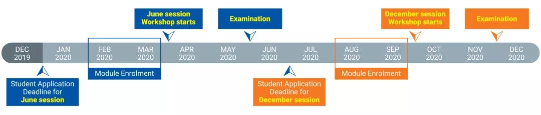 2020年HKICPA考试时间