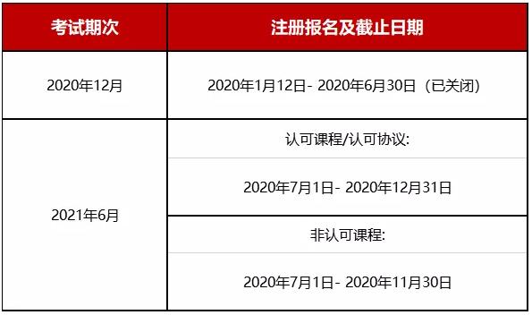 香港注会考试