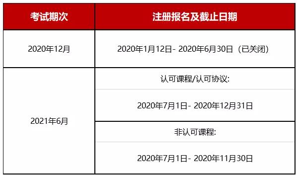 2021年HKICPA考试时间