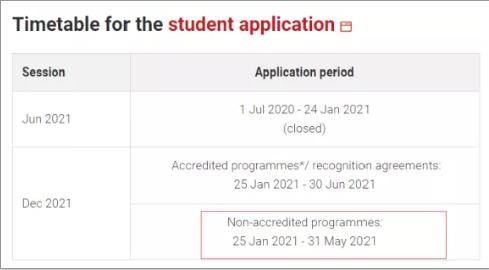 报考2021年HKICPA考试